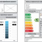 Průkazy energetické náročnosti budov (PENB) čeká změna